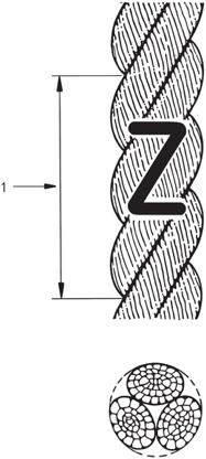 timm-glossary-z-twist